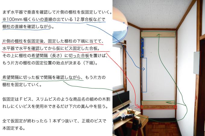 棚柱の付け方【直付】メモ